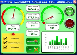 STAT350 statistical software working screen with gauges